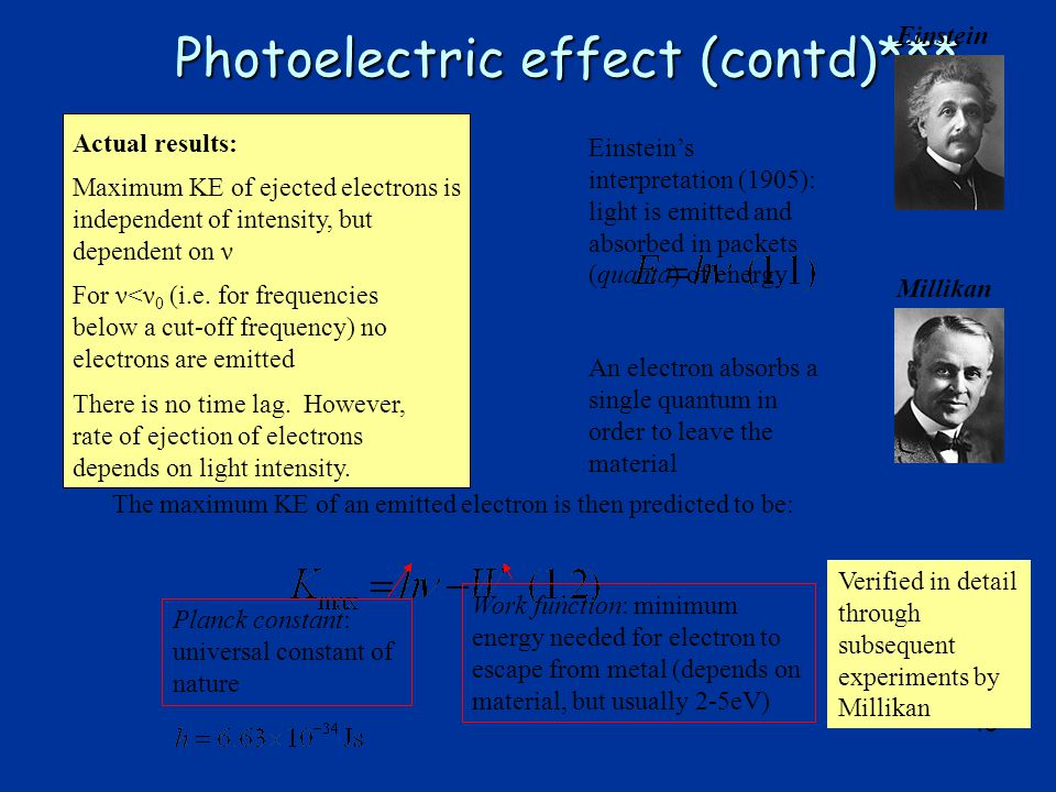 45 Photoelectric effect (contd)*** The maximum KE of an emitted electron is then predicted to be: Maximum KE of ejected electrons is independent of intensity, but dependent on ν For ν<ν 0 (i.e.