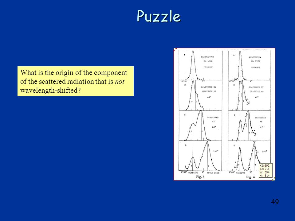 49 Puzzle What is the origin of the component of the scattered radiation that is not wavelength-shifted