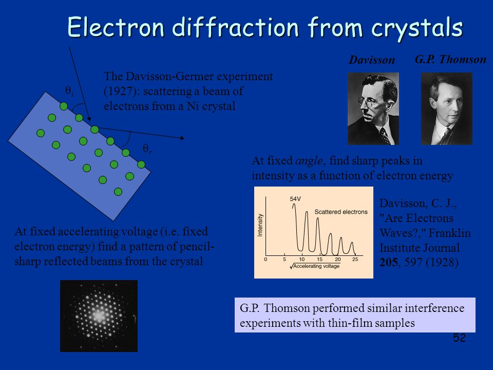 52 Electron diffraction from crystals Davisson G.P.