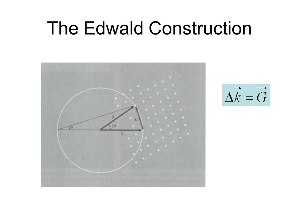 The Edwald Construction