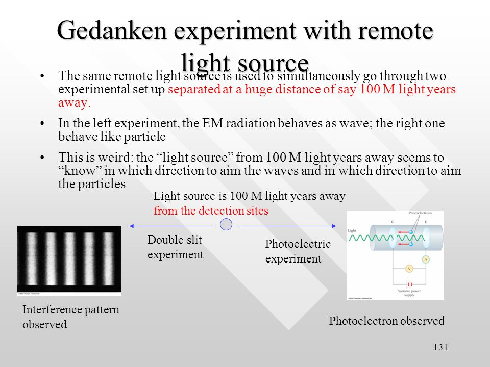 130 Is light particle.Or is it wave.