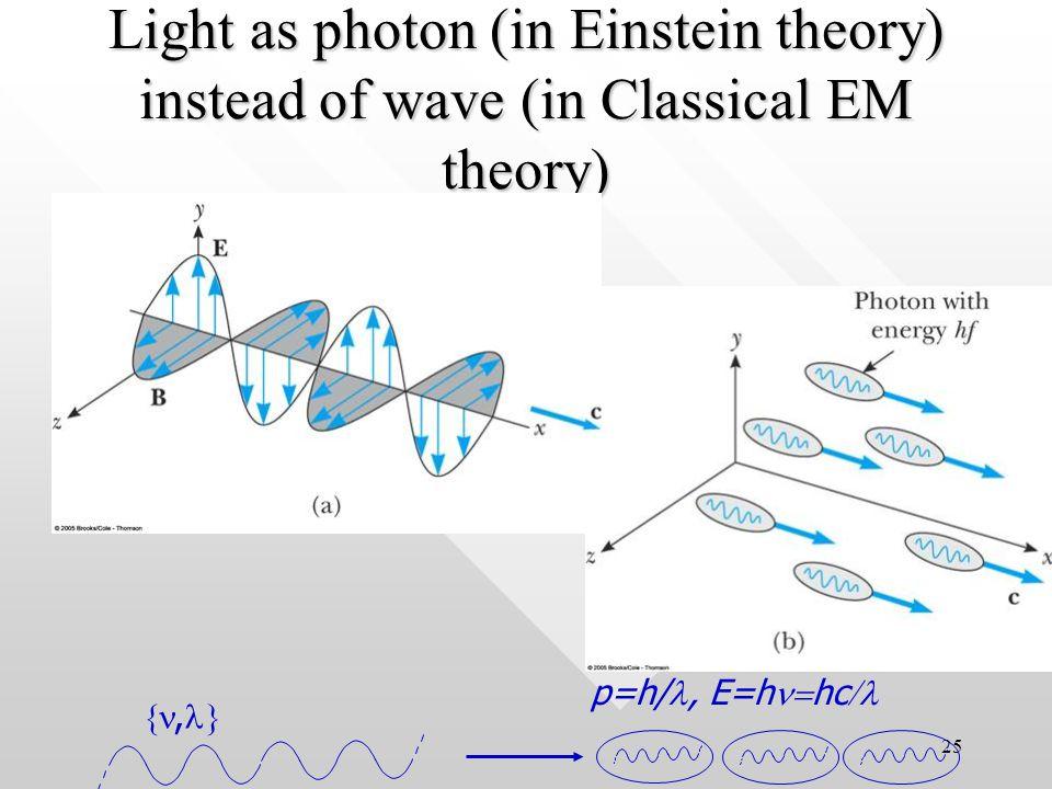 24 1.1.The energy of a single photon is E = h.