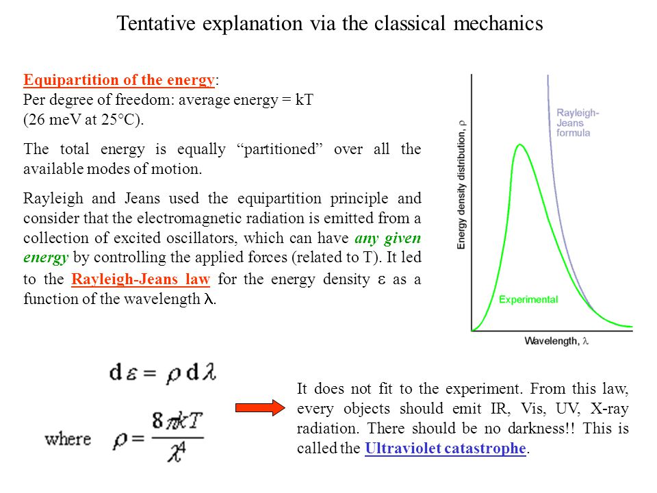 Equipartition of the energy: Per degree of freedom: average energy = kT (26 meV at 25°C).