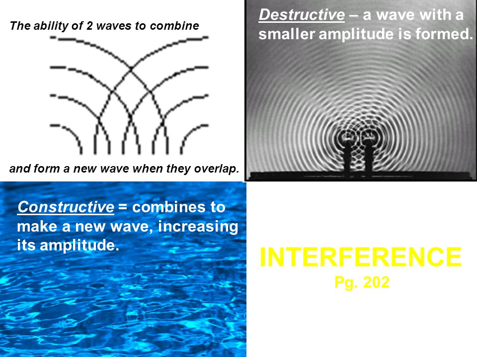 INTERFERENCE Pg. 202 The ability of 2 waves to combine and form a new wave when they overlap. Destructive – a wave with a smaller amplitude is formed.