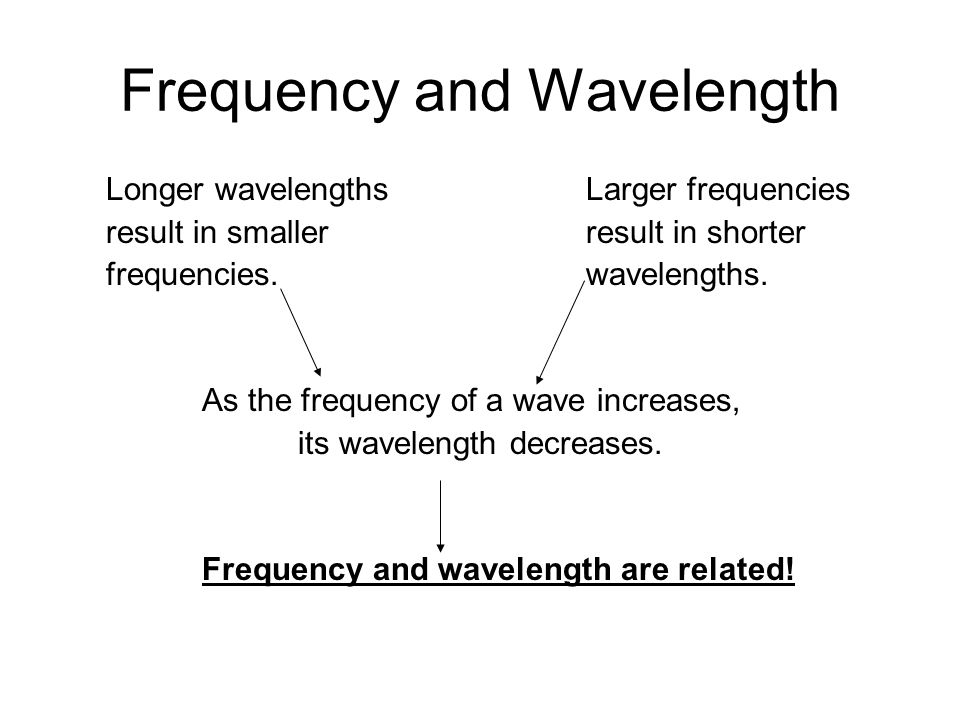 Frequency and Wavelength Longer wavelengthsLarger frequencies result in smallerresult in shorter frequencies. wavelengths. As the frequency of a wave
