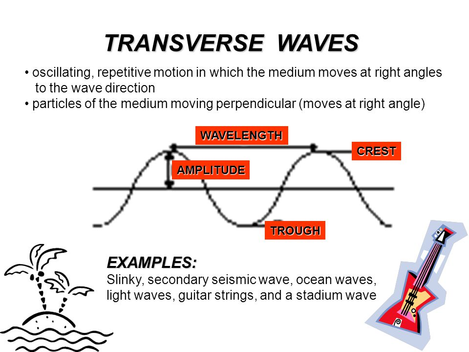oscillating, repetitive motion in which the medium moves at right angles to the wave direction particles of the medium moving perpendicular (moves at