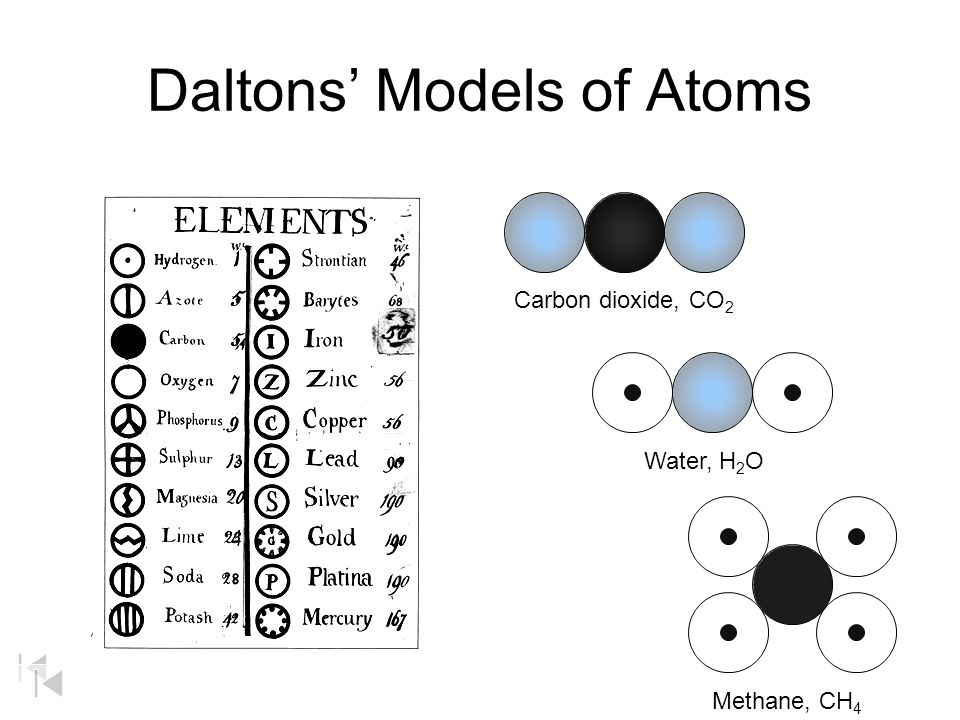 Because, he thought the mass was evenly distributed in the atom - - - - - - - - - - - - - - - - - - - - - - - - - - - - - - - - - - - - - - - - - - - - - - - - - -