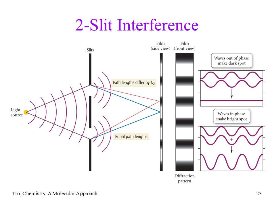 Tro, Chemistry: A Molecular Approach23 2-Slit Interference