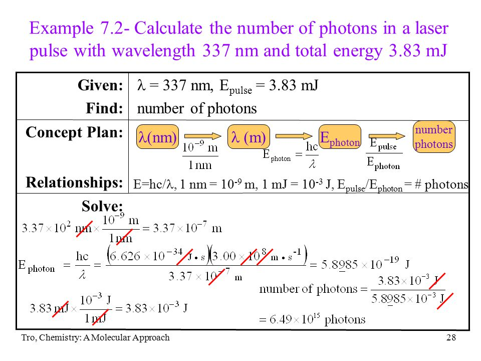 Tro, Chemistry: A Molecular Approach28 Example 7.2- Calculate the number of photons in a laser pulse with wavelength 337 nm and total energy 3.83 mJ Solve: E=hc/, 1 nm = 10 -9 m, 1 mJ = 10 -3 J, E pulse /E photon = # photons Concept Plan: Relationships: = 337 nm, E pulse = 3.83 mJ number of photons Given: Find:  nm) (m) E photon number photons