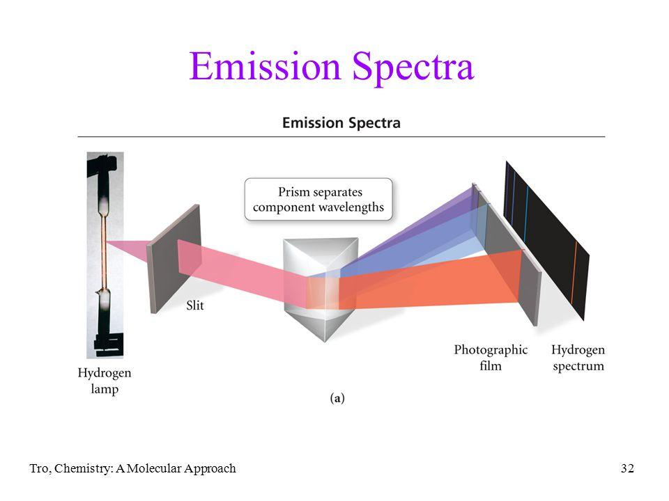 Tro, Chemistry: A Molecular Approach32 Emission Spectra