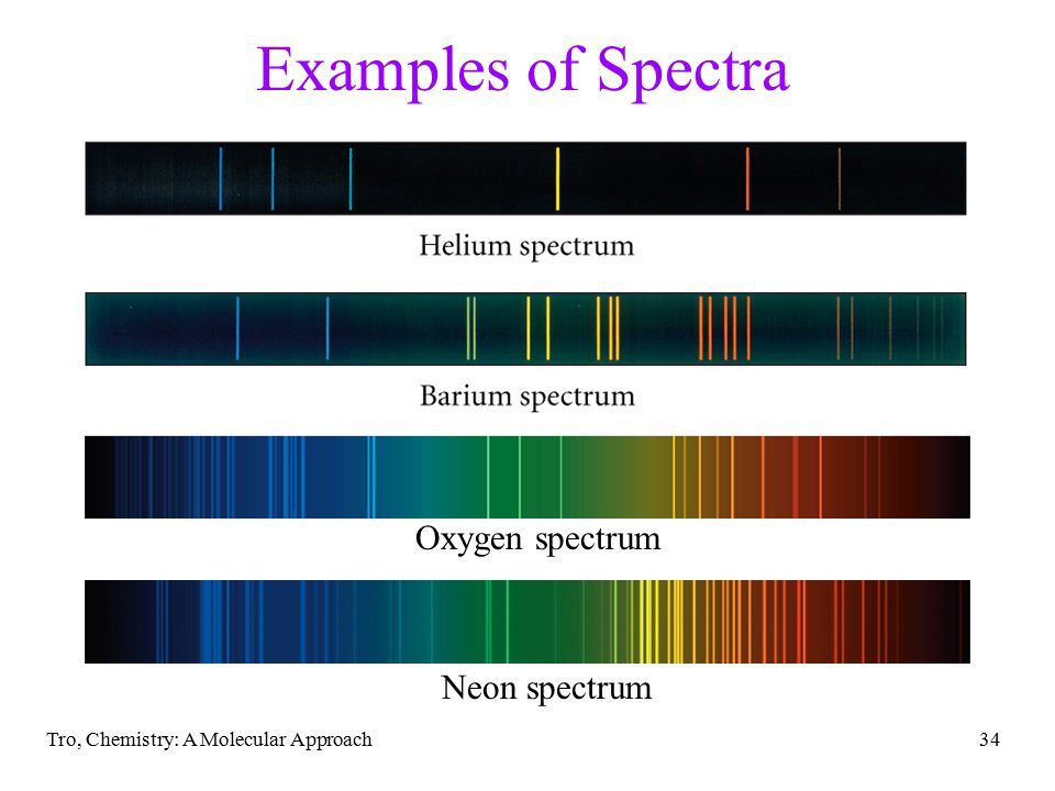 Tro, Chemistry: A Molecular Approach34 Examples of Spectra Oxygen spectrumNeon spectrum