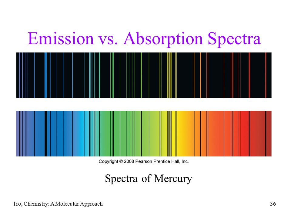 Tro, Chemistry: A Molecular Approach36 Emission vs. Absorption Spectra Spectra of Mercury