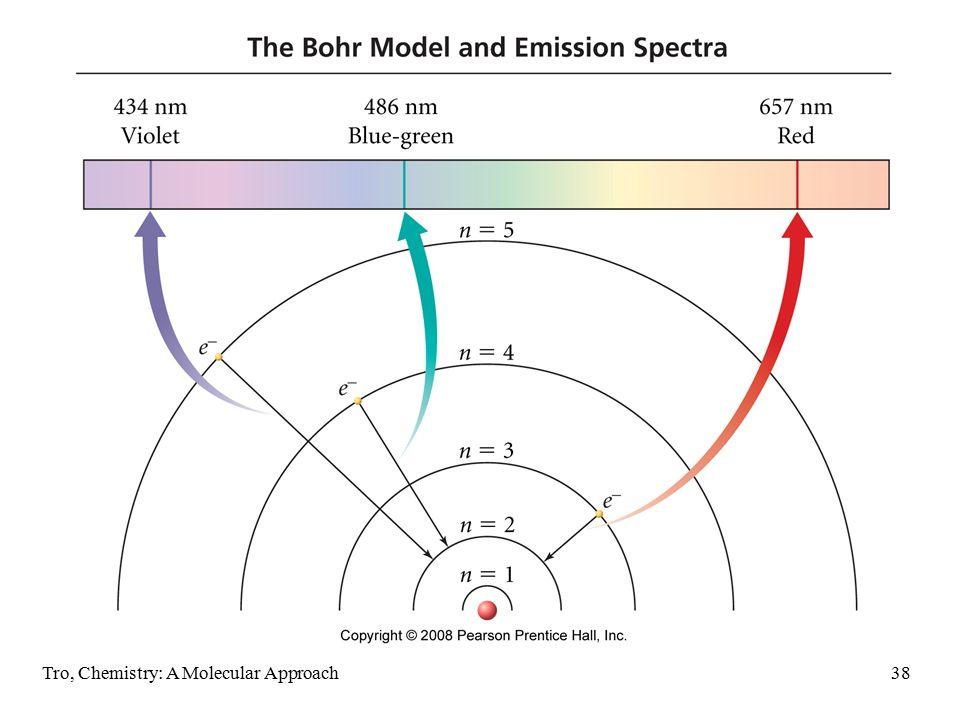Tro, Chemistry: A Molecular Approach38 Bohr Model of H Atoms