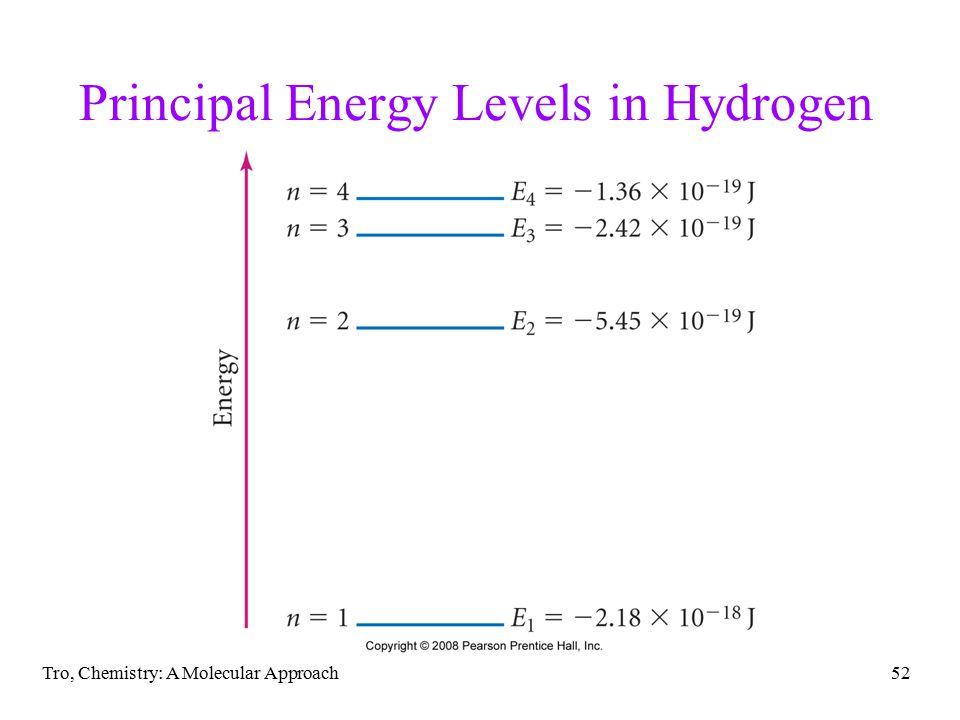 Tro, Chemistry: A Molecular Approach52 Principal Energy Levels in Hydrogen