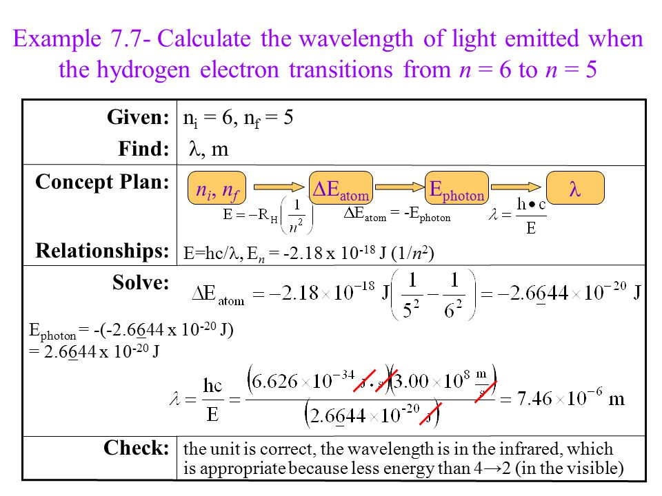 Solve: Example 7.7- Calculate the wavelength of light emitted when the hydrogen electron transitions from n = 6 to n = 5 E=hc/  E n = -2.18 x 10 -18 J (1/n 2 ) Concept Plan: Relationships: n i = 6, n f = 5  m Given: Find: n i, n f  E atom E photon  E atom = -E photon E photon = -(-2.6644 x 10 -20 J) = 2.6644 x 10 -20 J the unit is correct, the wavelength is in the infrared, which is appropriate because less energy than 4→2 (in the visible) Check: