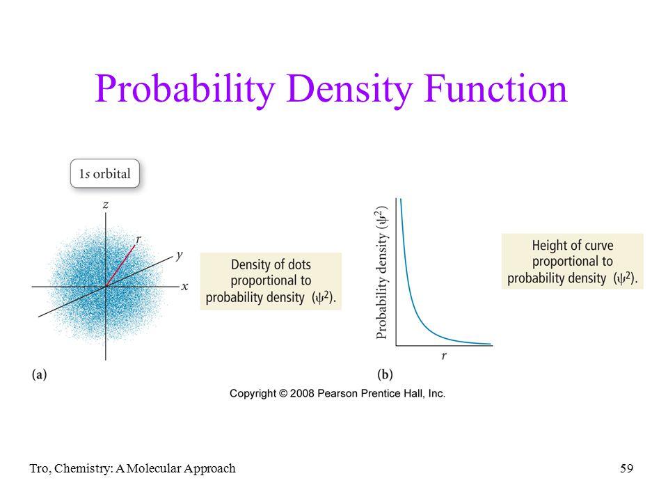 Tro, Chemistry: A Molecular Approach59 Probability Density Function