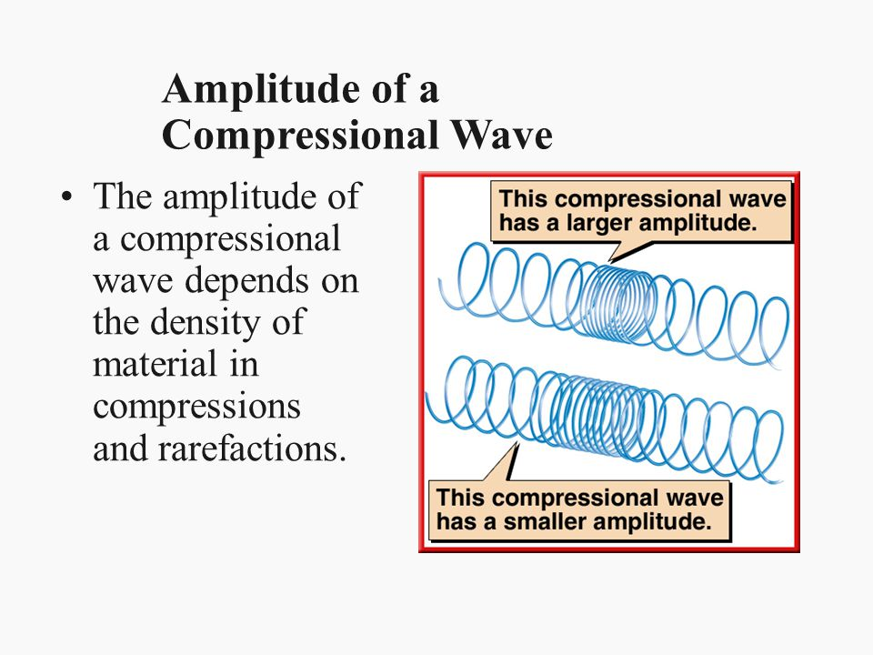 The amplitude of a compressional wave depends on the density of material in compressions and rarefactions. Amplitude of a Compressional Wave