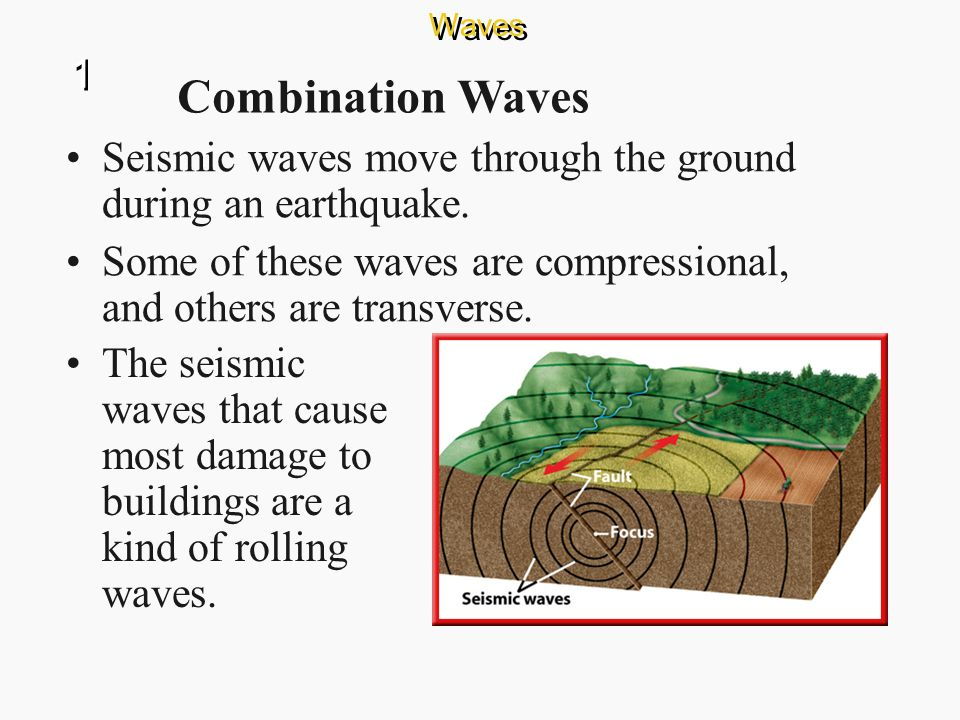All waves are produced by something moving back and forth, or vibrating.
