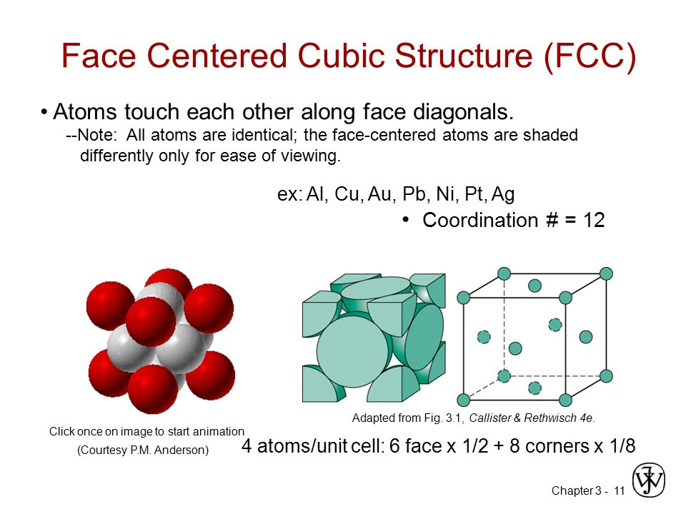 Chapter 3 -11 Coordination # = 12 Adapted from Fig. 3.1, Callister & Rethwisch 4e. Atoms touch each other along face diagonals. --Note: All atoms are