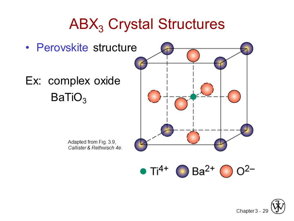 Chapter 3 -29 ABX 3 Crystal Structures Adapted from Fig. 3.9, Callister & Rethwisch 4e. Perovskite structure Ex: complex oxide BaTiO 3