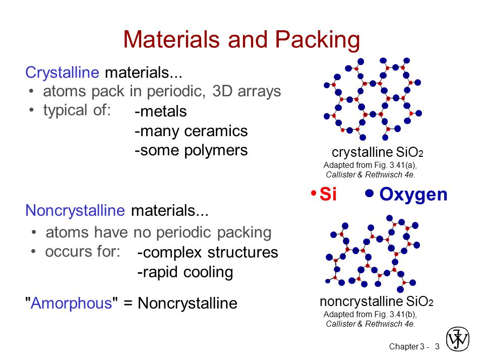 Chapter 3 -3 atoms pack in periodic, 3D arrays Crystalline materials... -metals -many ceramics -some polymers atoms have no periodic packing Noncrysta