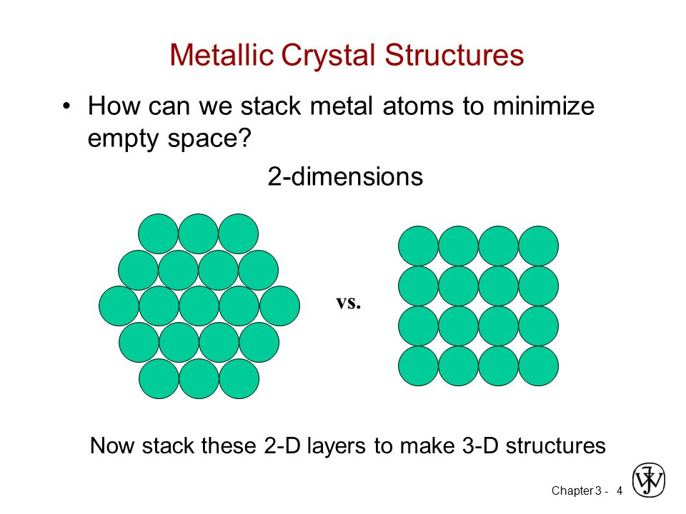 Chapter 3 -4 Metallic Crystal Structures How can we stack metal atoms to minimize empty space? 2-dimensions vs. Now stack these 2-D layers to make 3-D