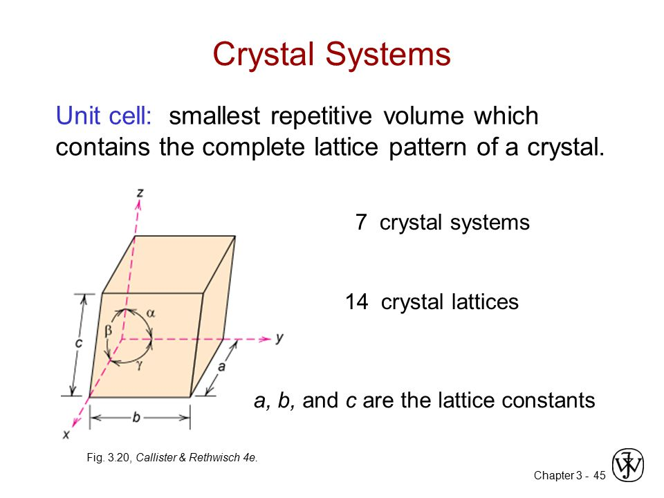 Chapter 3 -45 Fig. 3.20, Callister & Rethwisch 4e. Crystal Systems 7 crystal systems 14 crystal lattices Unit cell: smallest repetitive volume which c