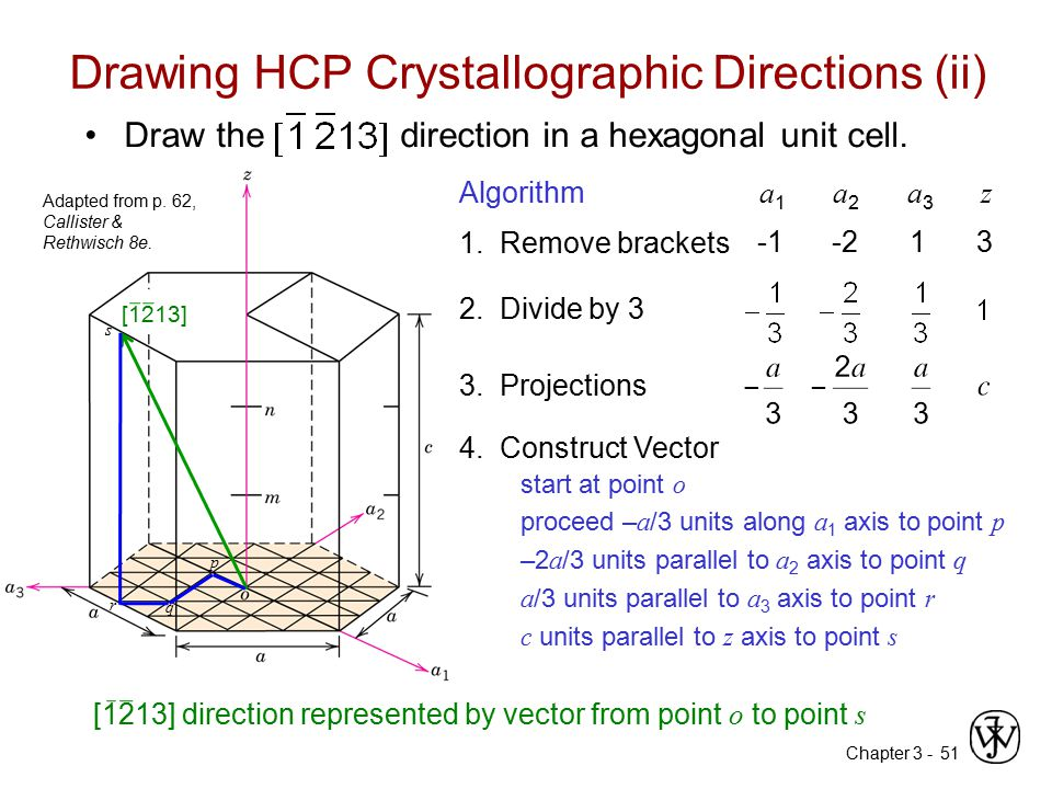 Chapter 3 -51 Drawing HCP Crystallographic Directions (ii) Draw the direction in a hexagonal unit cell. [1213] 4. Construct Vector 1. Remove brackets