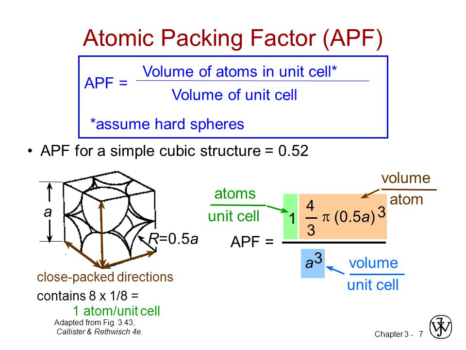 Chapter 3 -28 AX 2 Crystal Structures Calcium Fluorite (CaF 2 ) Cations in cubic sites UO 2, ThO 2, ZrO 2, CeO 2 Antifluorite structure – positions of cations and anions reversed Adapted from Fig.