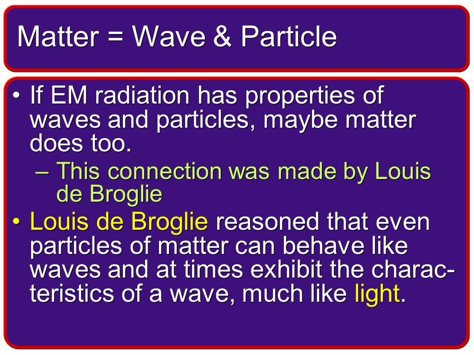 If EM radiation has properties of waves and particles, maybe matter does too.