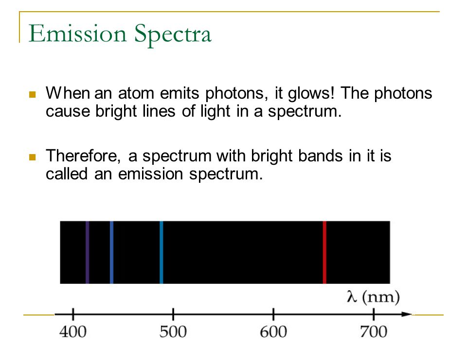 Emission Spectra When an atom emits photons, it glows! The photons cause bright lines of light in a spectrum. Therefore, a spectrum with bright bands