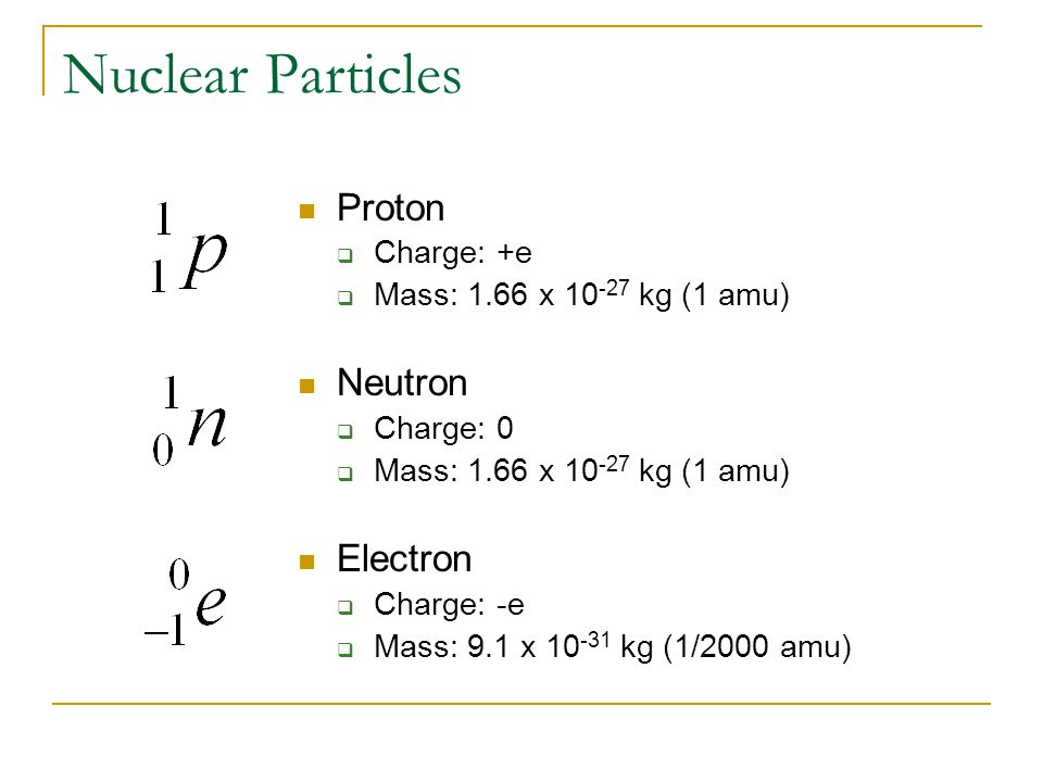 Nuclear Particles Proton  Charge: +e  Mass: 1.66 x 10 -27 kg (1 amu) Neutron  Charge: 0  Mass: 1.66 x 10 -27 kg (1 amu) Electron  Charge: -e  Ma