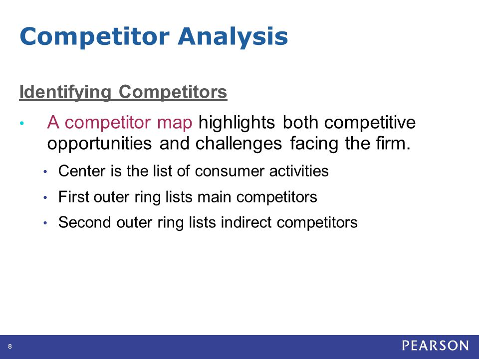 Identifying Competitors A competitor map highlights both competitive opportunities and challenges facing the firm. Center is the list of consumer acti