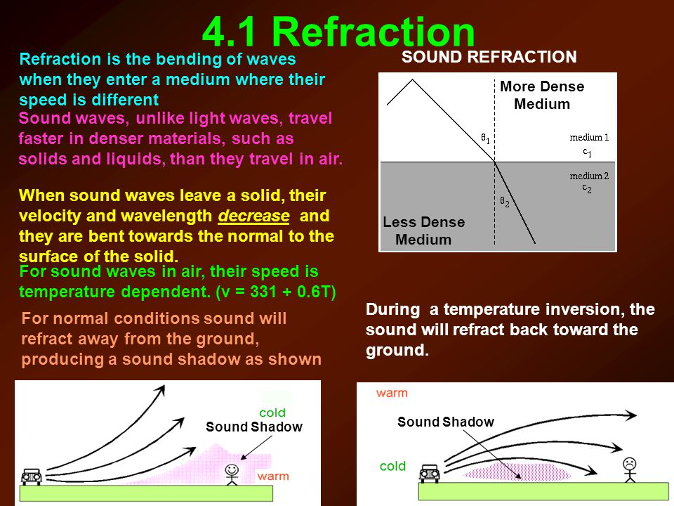 4.1 Refraction Refraction is the bending of waves when they enter a medium where their speed is different Sound waves, unlike light waves, travel fast