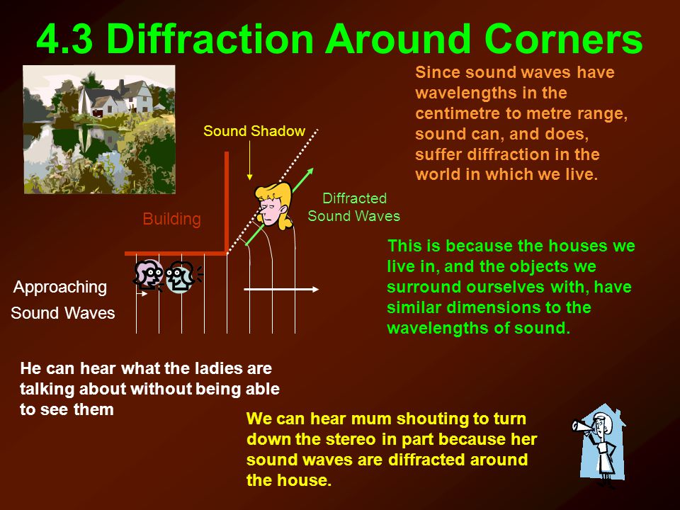 4.3 Diffraction Around Corners Since sound waves have wavelengths in the centimetre to metre range, sound can, and does, suffer diffraction in the wor