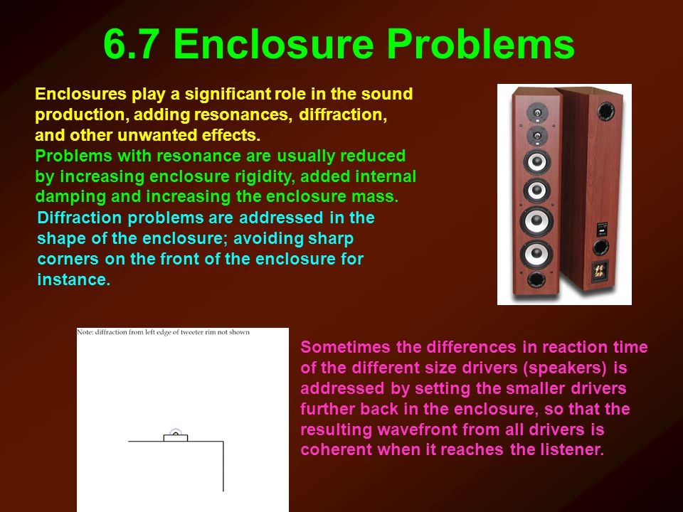 6.7 Enclosure Problems Enclosures play a significant role in the sound production, adding resonances, diffraction, and other unwanted effects. Problem