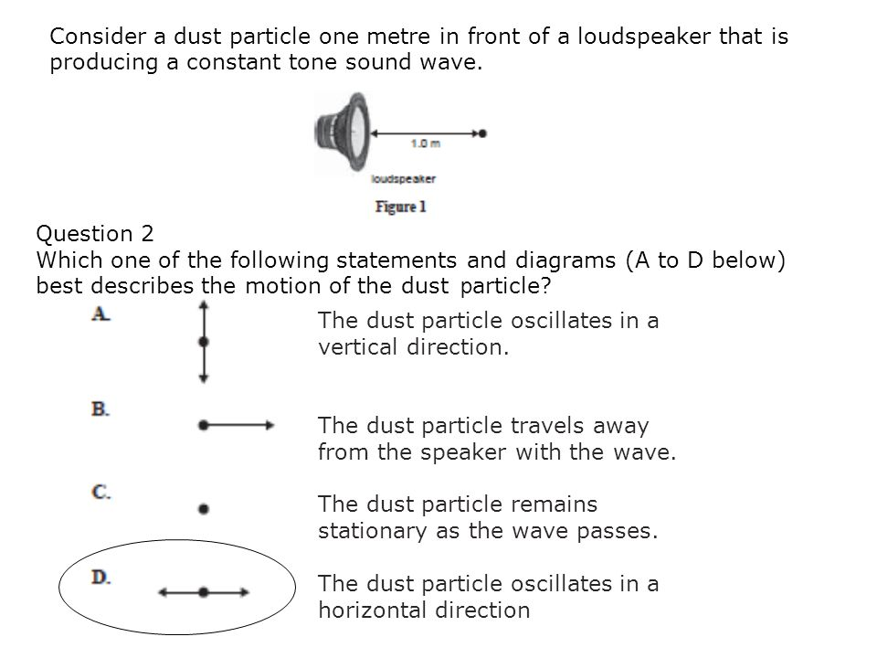1.4 Sound Transmission Sound is transmitted from one place to another through a MEDIUM.