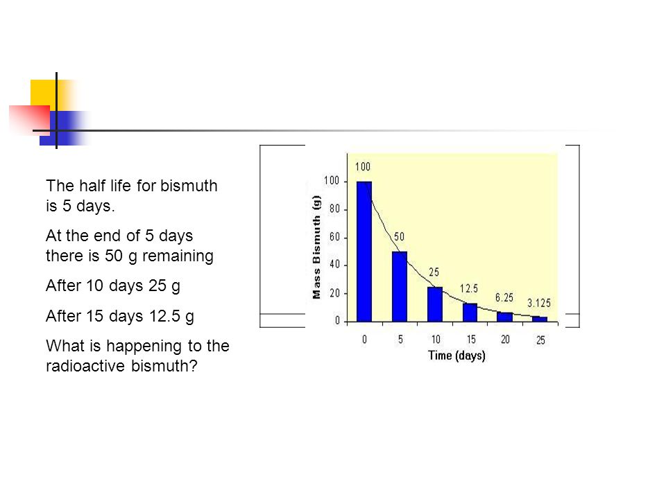 Radioactive Decay of Bismuth-210 (T ½ = 5 days) The half life for bismuth is 5 days.