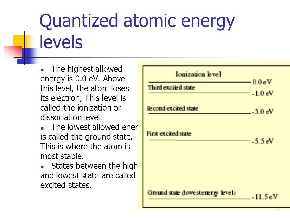 16 Quantized atomic energy levels The highest allowed energy is 0.0 eV. Above this level, the atom loses its electron, This level is called the ioniza
