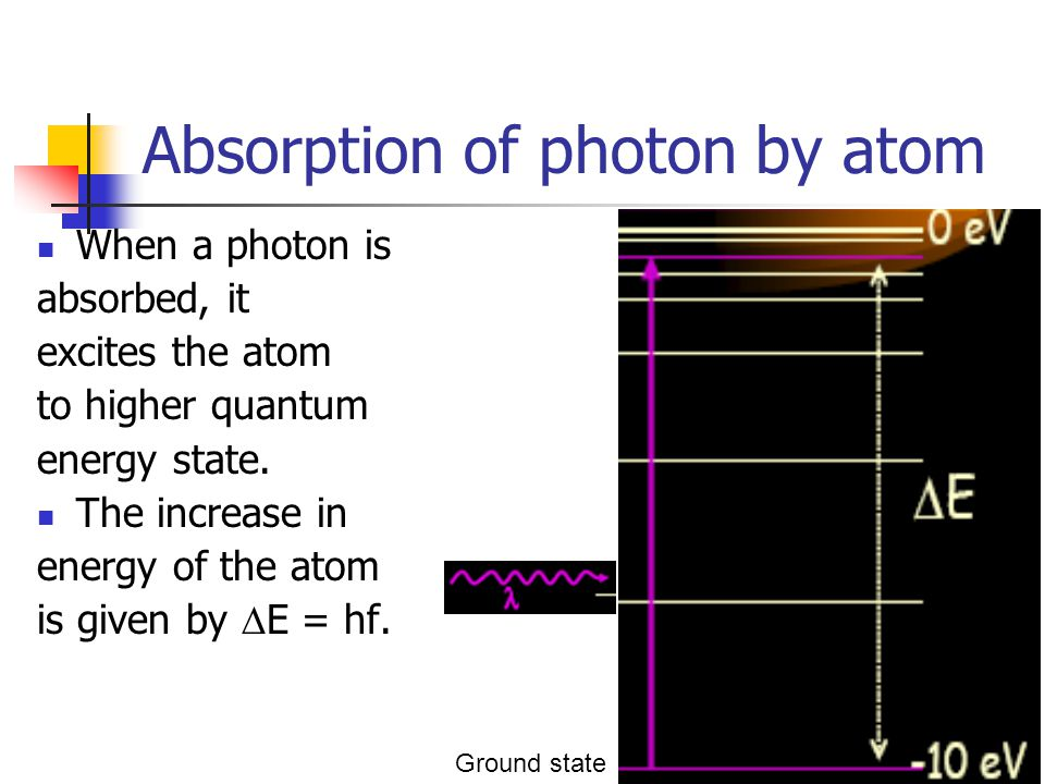 19 Absorption of photon by atom When a photon is absorbed, it excites the atom to higher quantum energy state. The increase in energy of the atom is g