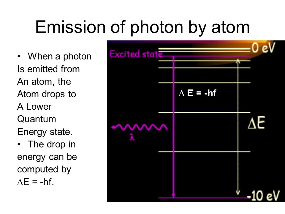 23 Emission of photon by atom When a photon Is emitted from An atom, the Atom drops to A Lower Quantum Energy state. The drop in energy can be compute