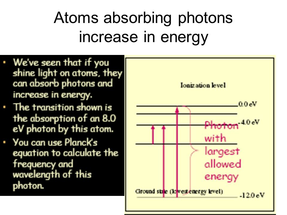32 Atoms absorbing photons increase in energy