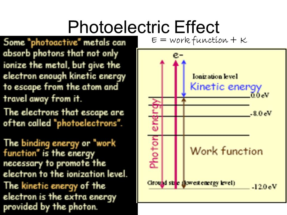 34 Photoelectric Effect E = work function + K