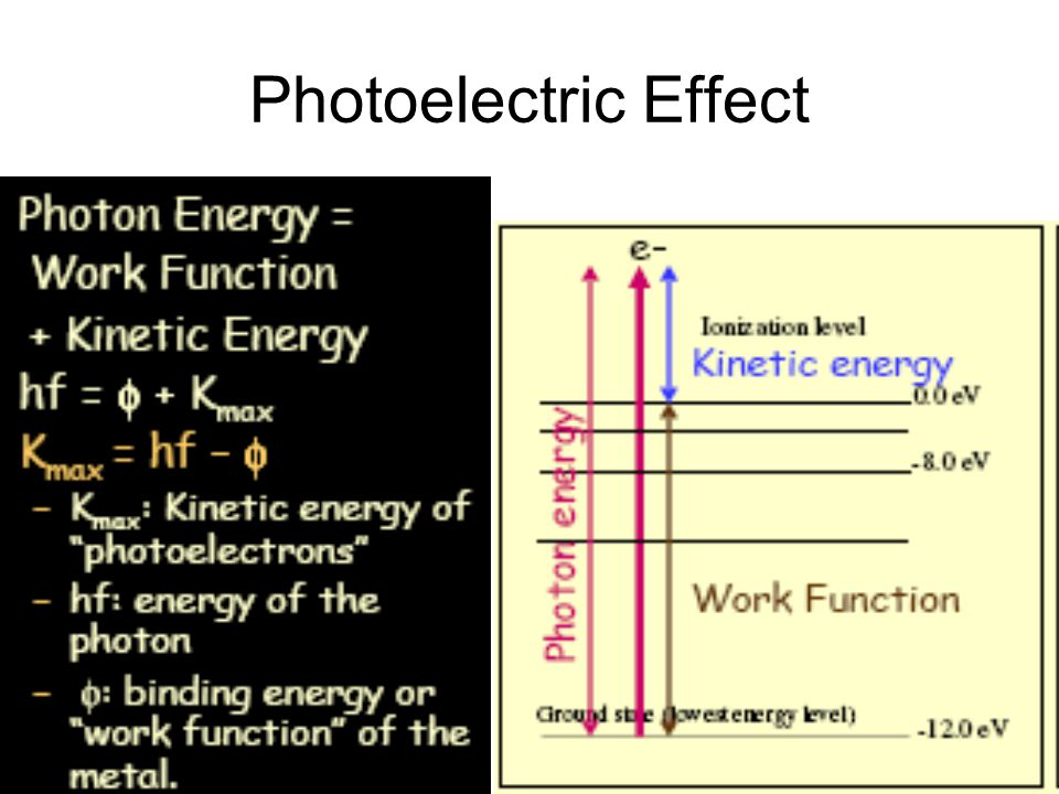 35 Photoelectric Effect