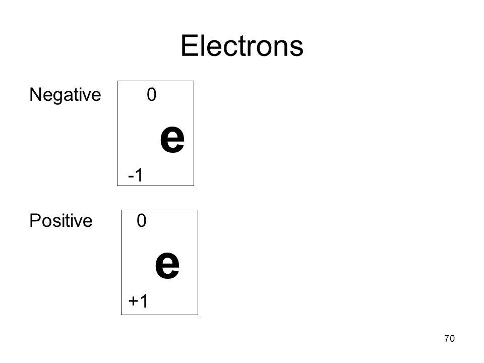 70 Electrons Negative 0 e Positive 0 e +1