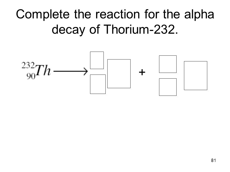 81 Complete the reaction for the alpha decay of Thorium-232. +