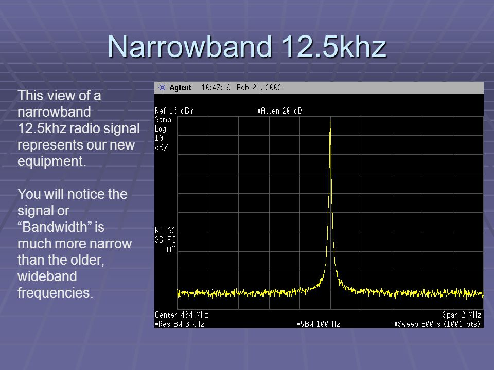 """Narrowband 12.5khz This view of a narrowband 12.5khz radio signal represents our new equipment. You will notice the signal or """"Bandwidth"""" is much more"""