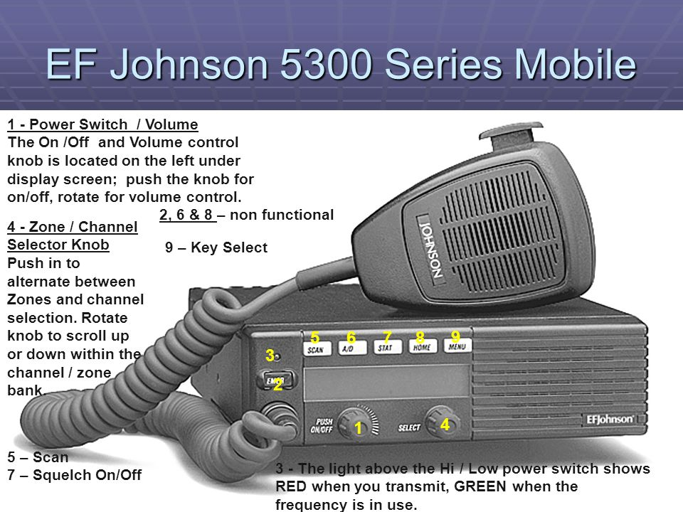 EF Johnson 5300 Series Mobile 1 - Power Switch / Volume The On /Off and Volume control knob is located on the left under display screen; push the knob