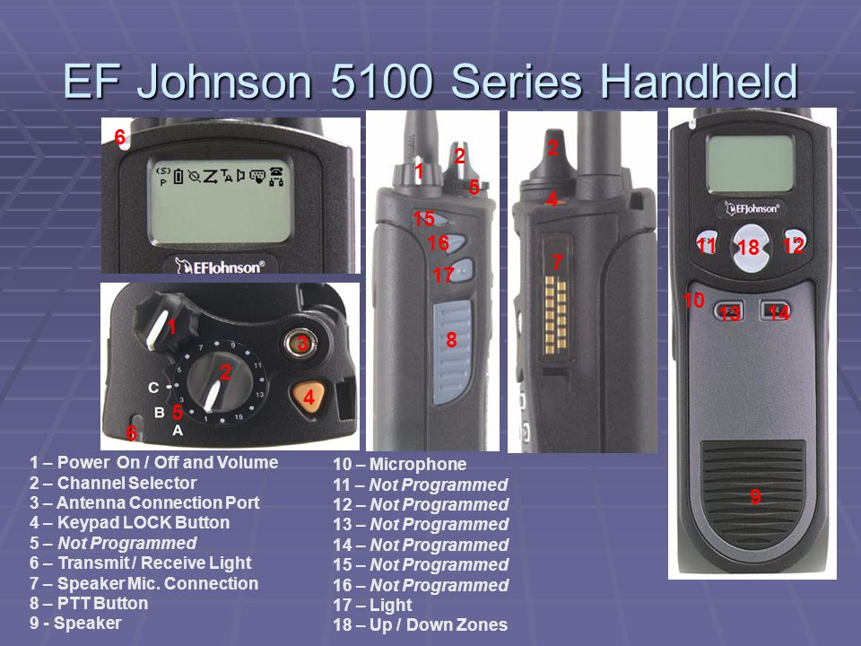 EF Johnson 5100 Series Handheld 1 1 – Power On / Off and Volume 2 – Channel Selector 3 – Antenna Connection Port 4 – Keypad LOCK Button 5 – Not Progra