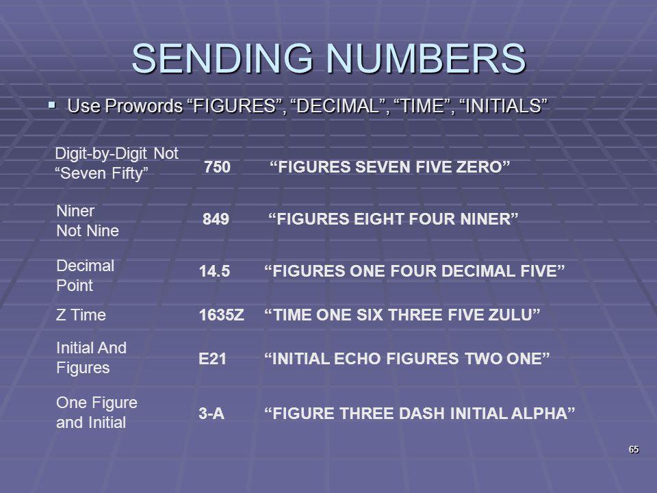 "SENDING NUMBERS  Use Prowords ""FIGURES"", ""DECIMAL"", ""TIME"", ""INITIALS"" Digit-by-Digit Not ""Seven Fifty"" 750""FIGURES SEVEN FIVE ZERO"" Niner Not Nine 8"